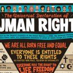 Ce trebuie neapărat să știm despre drepturi?